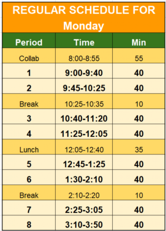 Monday All Periods