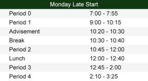 Late Start Bell Schedule